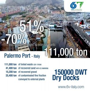 SEDIMENT WASHING (SW) AL PORTO DI PALERMO - Perforare - - Aziende News 1